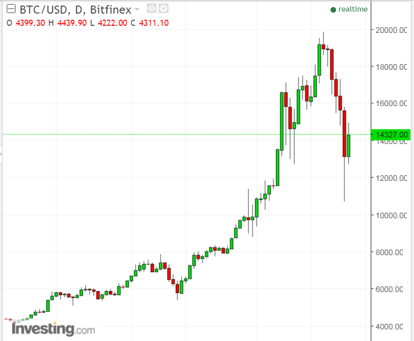 BTC daily.PNG