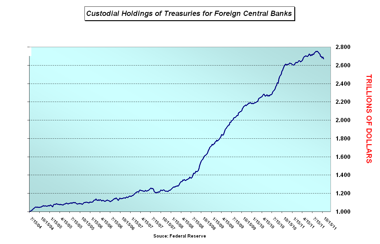 Treasury Holdings.PNG